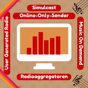 Online-Audio-Angebote im Überblick