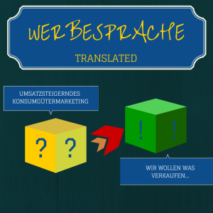 Werbesprache translated: Spot-Typen