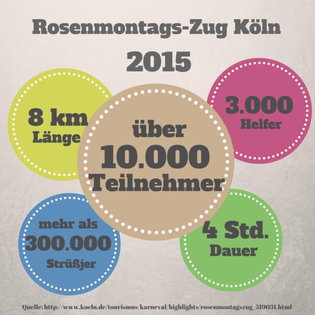 KW 08 Kölner Karneval 2015
