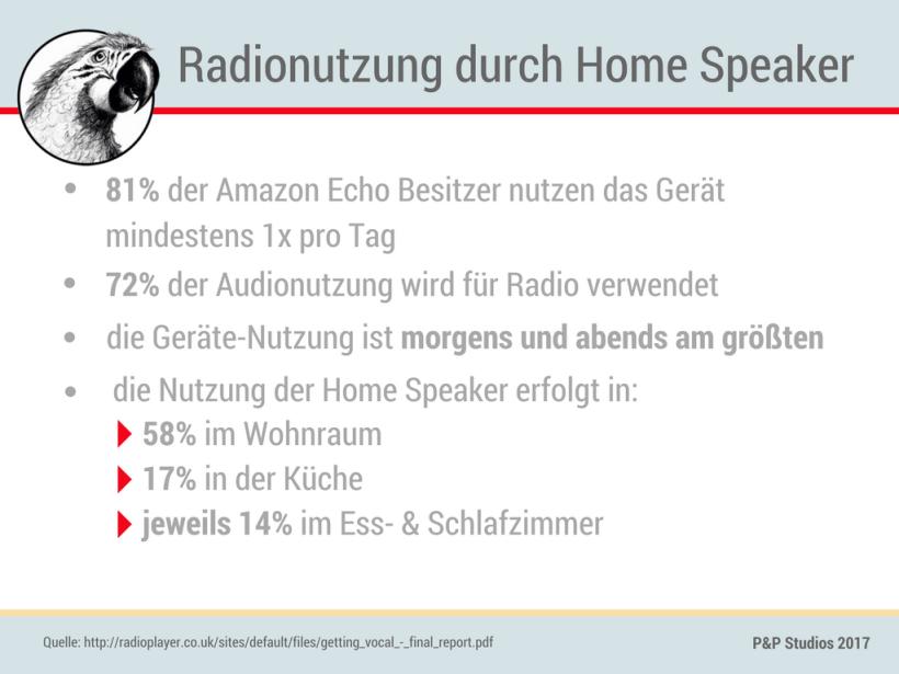 Radionutzung durch Home Speaker