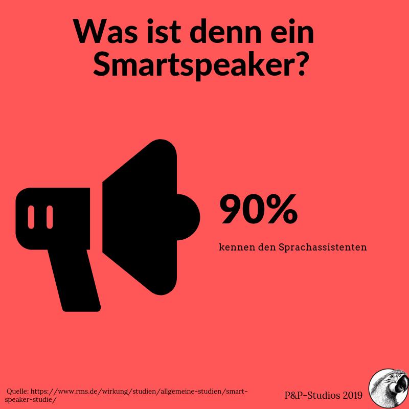 Im Trend: Smart Speaker werden immer relevanter
